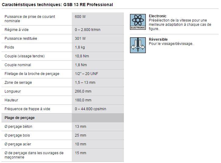 test-bosch-gsb13